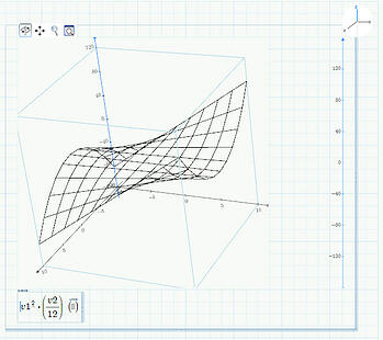 The Essential Introduction to PTC Mathcad Prime 3.0