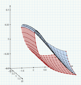 mathcad prime 3 3d plots