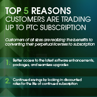 Top 5 Reasons for Trade UP-thumbnail-200px